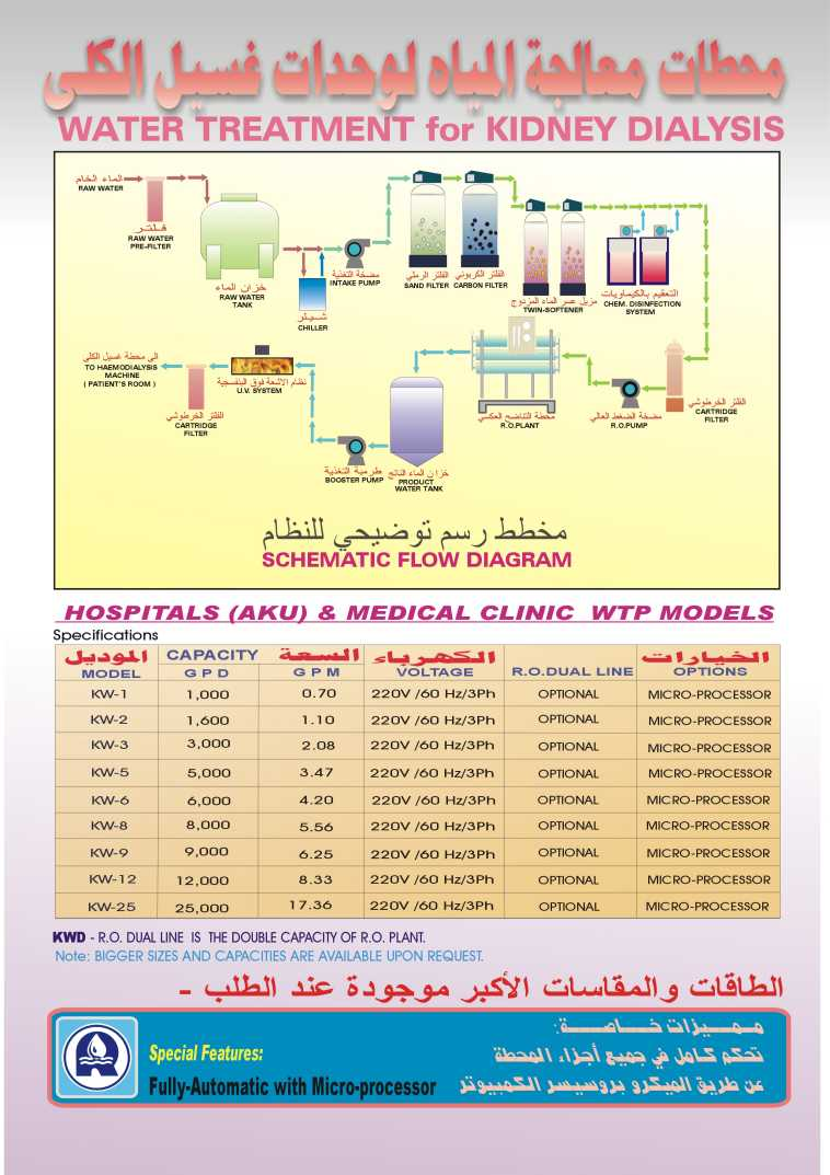 Available Kidney Hemodialysis Water Treatment Plants