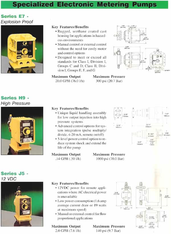 Specialized Electronic Metering Pumps