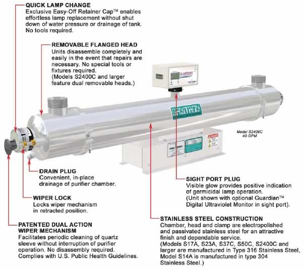 Features of Ultraviolet System